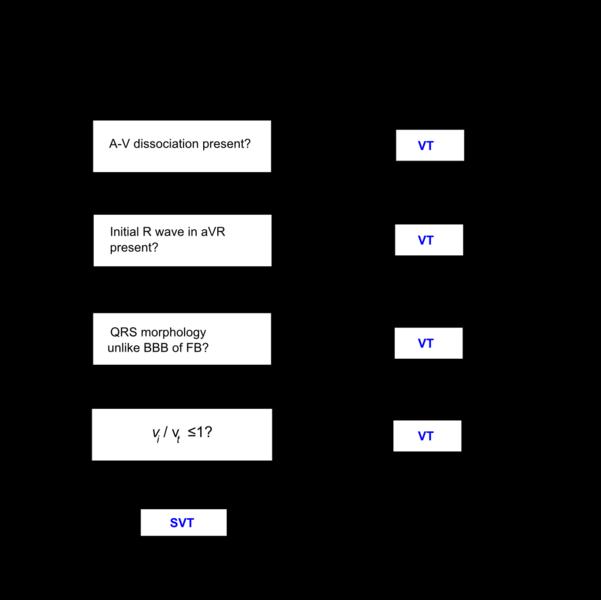 File:Vereckei algorithm.png